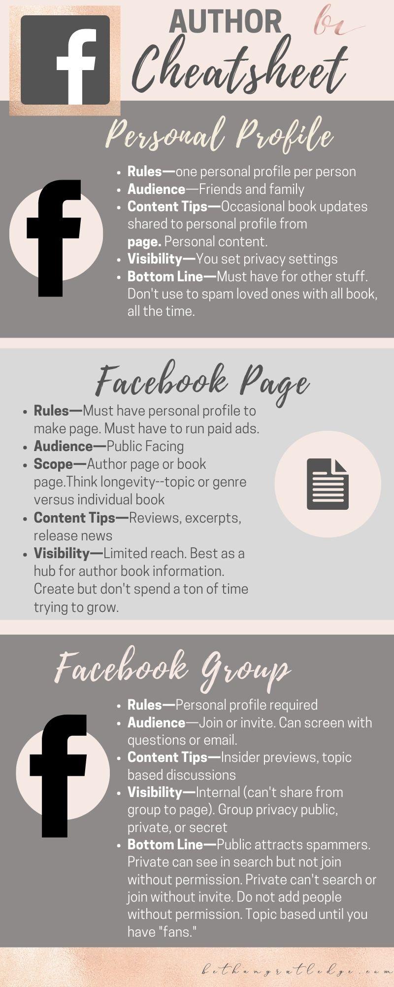 Social Media Platforms for Authors — Bethany Rutledge